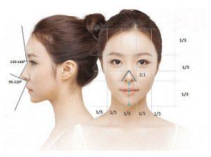 Nâng mũi Sline Dr.Park